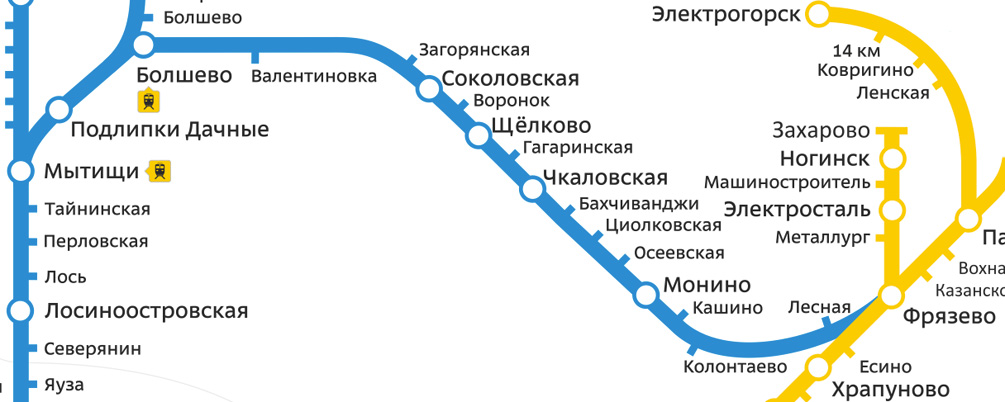 Ярославское направление, МЖД