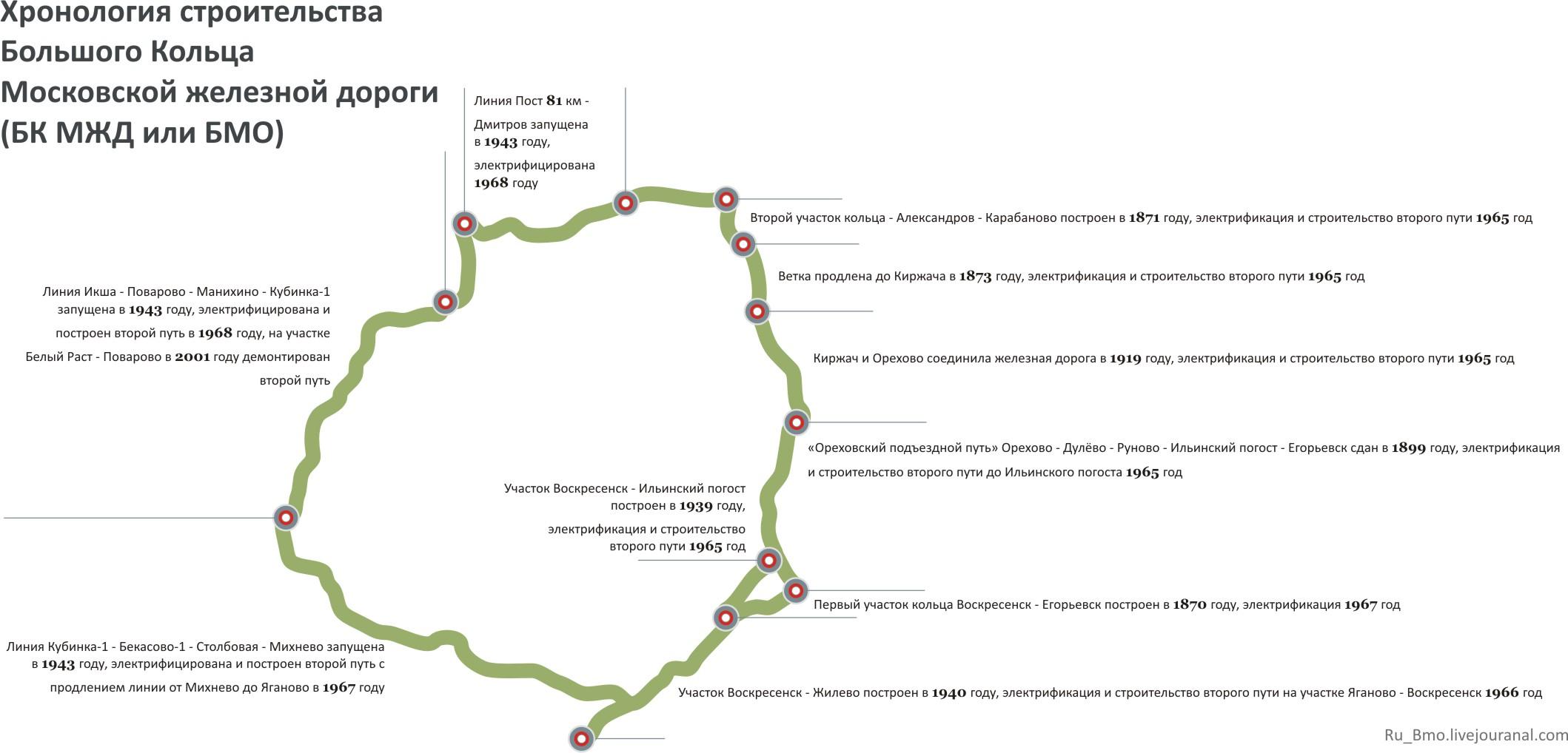 Http www kamensky ru im bmo bmo cronos