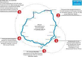 Инфографика, БМО, километраж БМО, расстояния БК МЖД